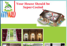 Your house should be Super-cooled