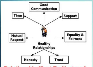 Relationship Must Be Nurtured, Mutually Respected