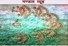 Top Popular Social Media Websites