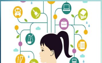 Ways to Inspire the Teen Brain